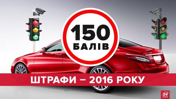 Які штрафи очікують на водіїв у 2016 році (інфографіка)