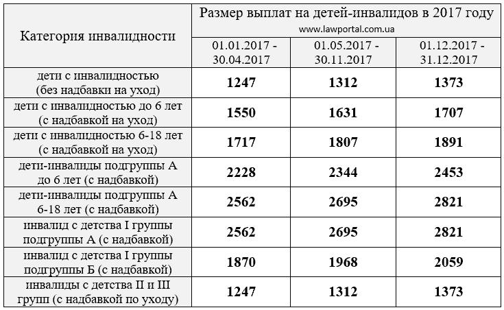 Купить квартиру в Пушкино Продажа вторичного жилья в