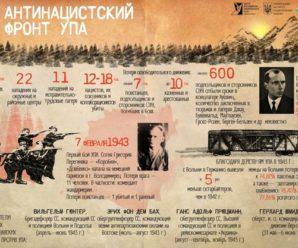 Вклад українських повстанців у розгром нацизму
