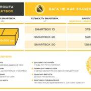 «Укрпошта» запустила послугу доставки SmartBox з єдиним тарифом