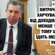 Українці бідні, бо забагато їдять – міністр соціальної політики (відео)