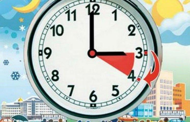 25 березня в Україні стрілки годинника переводять на літній час