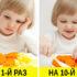 Як без сліз та істерик привчити дитину до здорового харчування