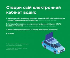 Прикарпатські водії можуть дізнатись про штрафи через інтернет
