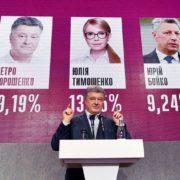"""""""Україна зазирнула в прірву"""", — польська преса"""