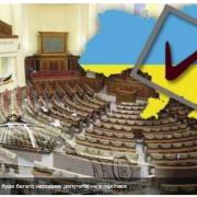 Новий парламент оновиться на 70%, – експерт
