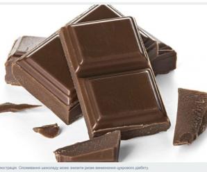 Три причини, щоб їсти шоколад щодня — кардіолог Надія Рогів
