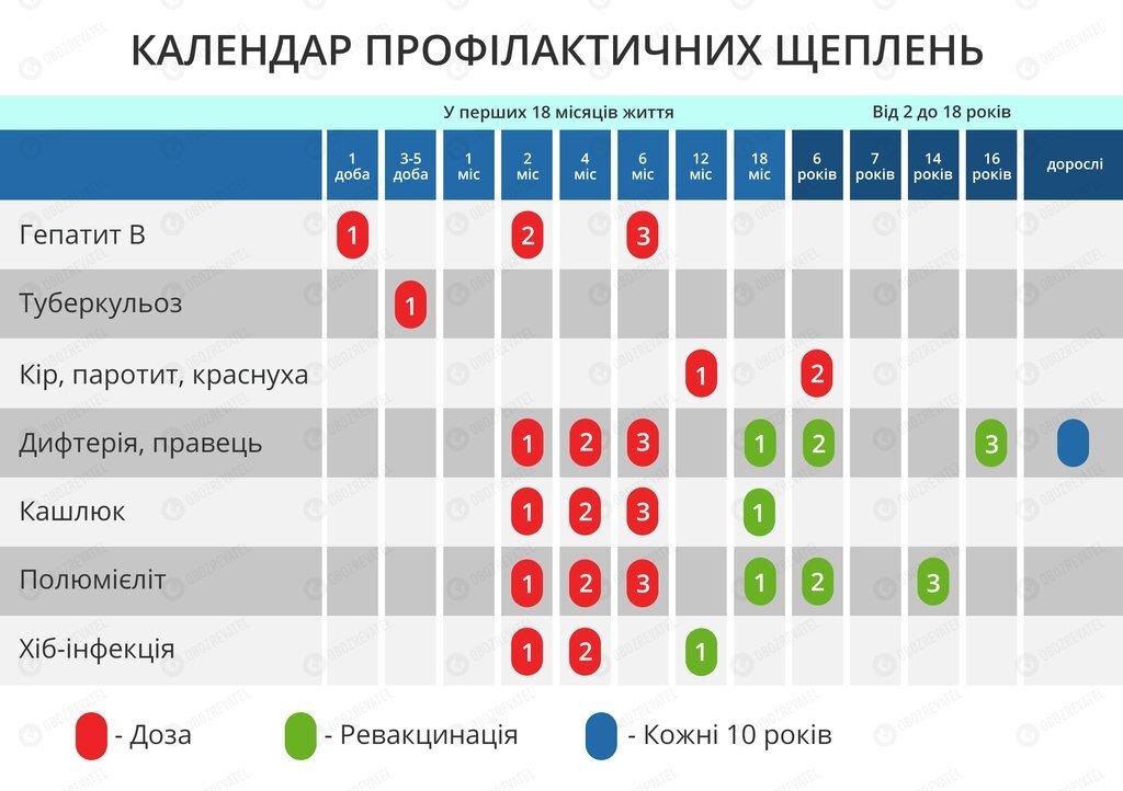 В Україну йдуть два штами смертельного грипу: як врятуватися