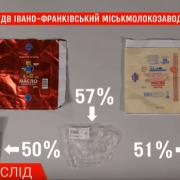 Експерти виявили найбільше фальсифікованого масла на Прикарпатті (ВІДЕО)