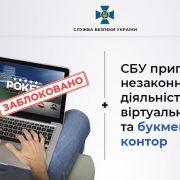 СБУ блокувала діяльність понад 30 незаконних онлайн казино
