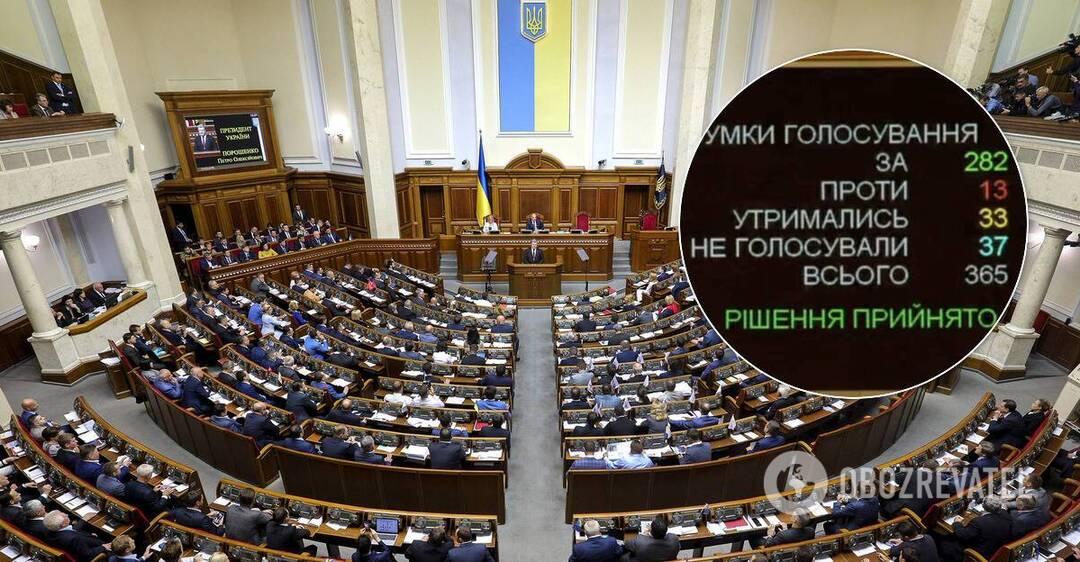282 депутати проголосували за посилення відповідальності за ДТП у п'яному вигляді