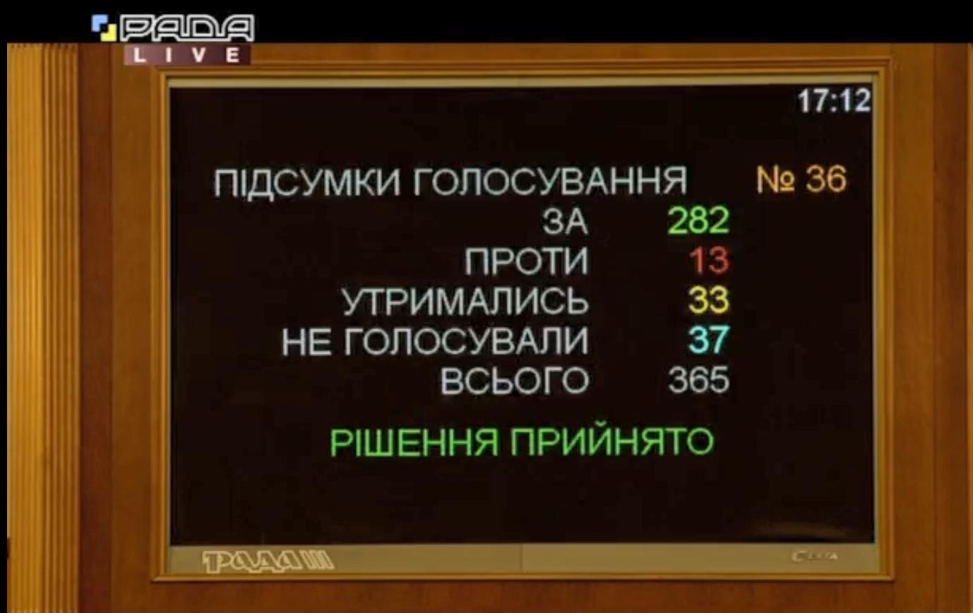 Рада ухвалила за основу законопроєкт про посилення відповідальності за ДТП у п'яному вигляді